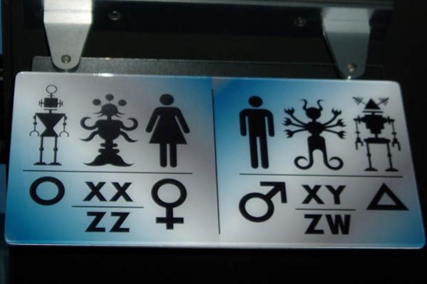 gender gender-forschung